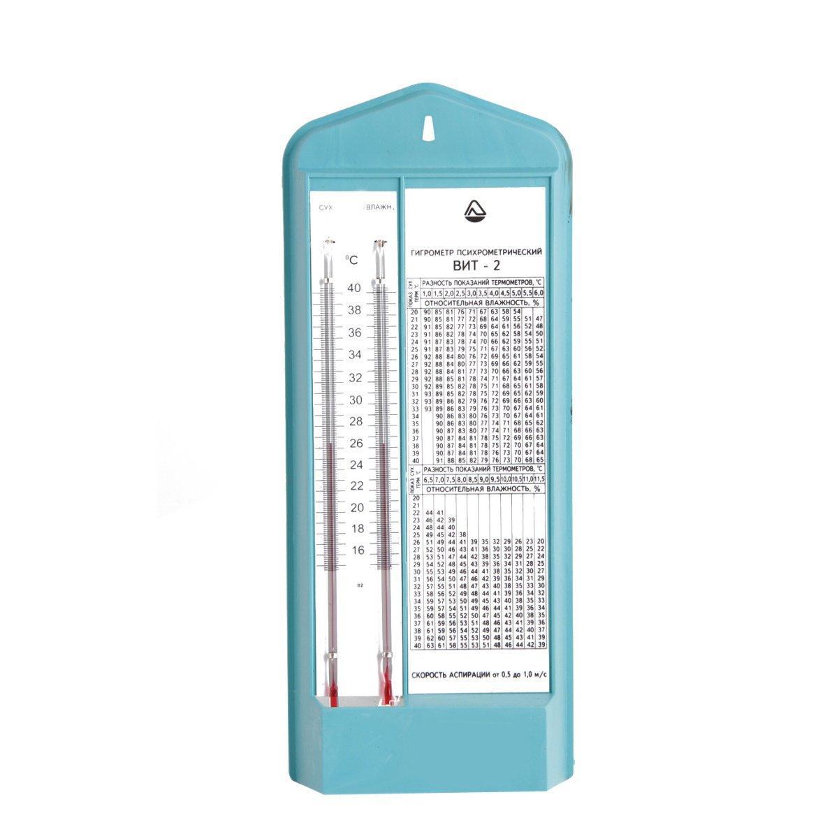 Два недорогих гигрометра - измерение влажности воздуха в 51